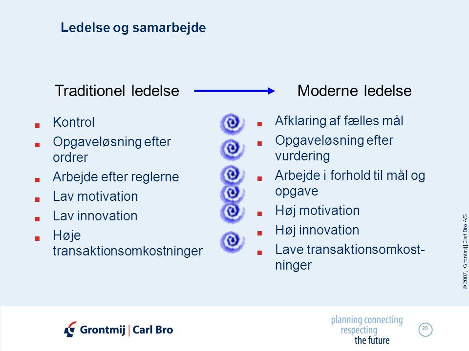 Traditionel ledelse Moderne ledelse