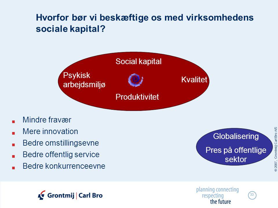 Hvorfor bør vi beskæftige os med virksomhedens sociale kapital