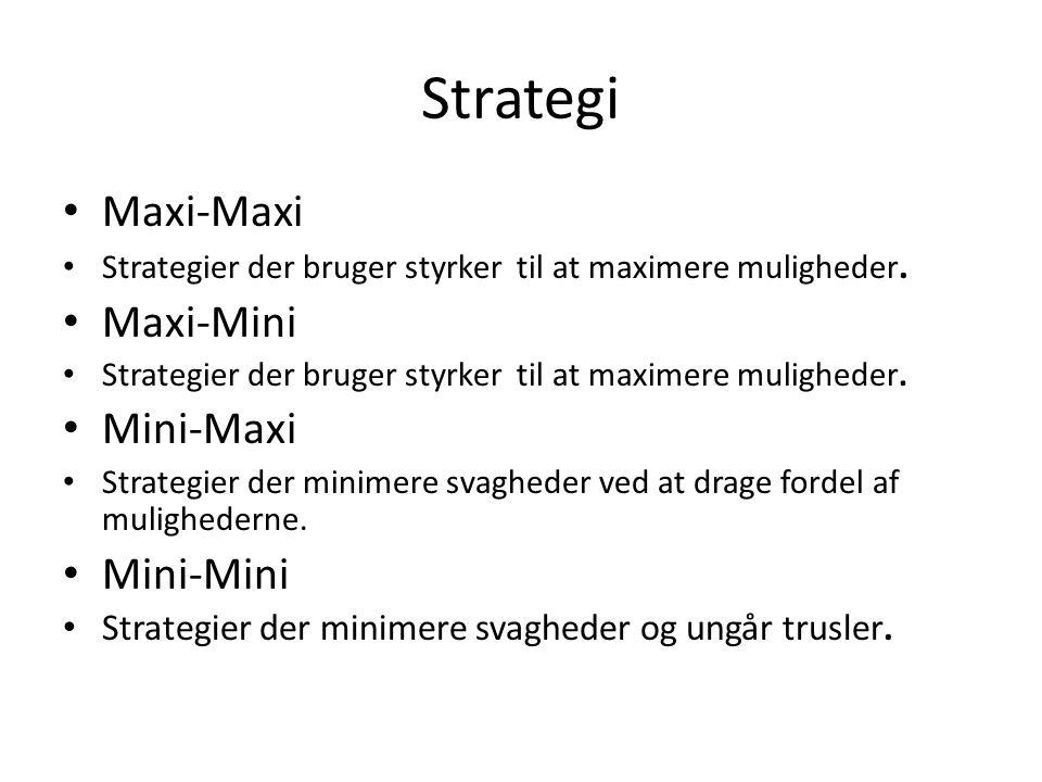 Strategi Maxi-Maxi Maxi-Mini Mini-Maxi Mini-Mini