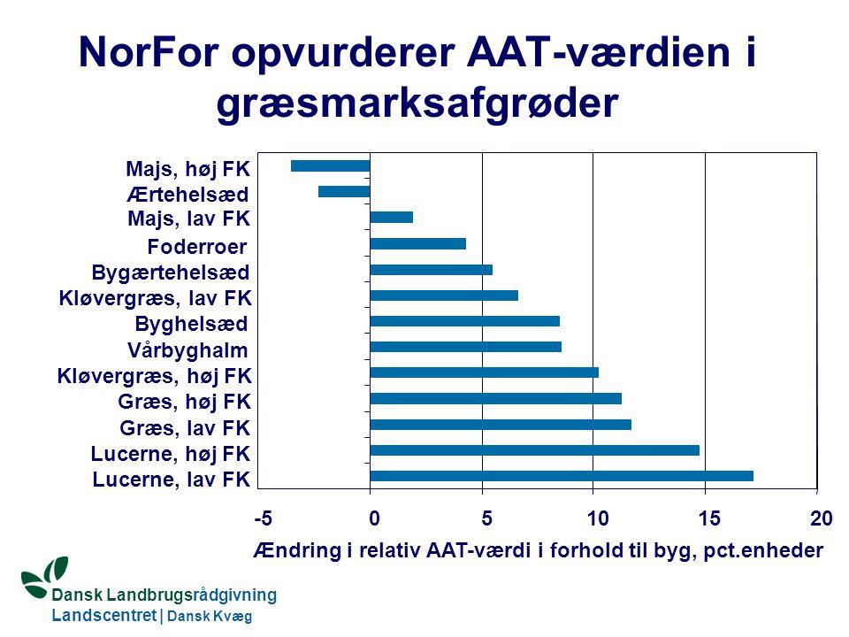NorFor opvurderer AAT-værdien i græsmarksafgrøder