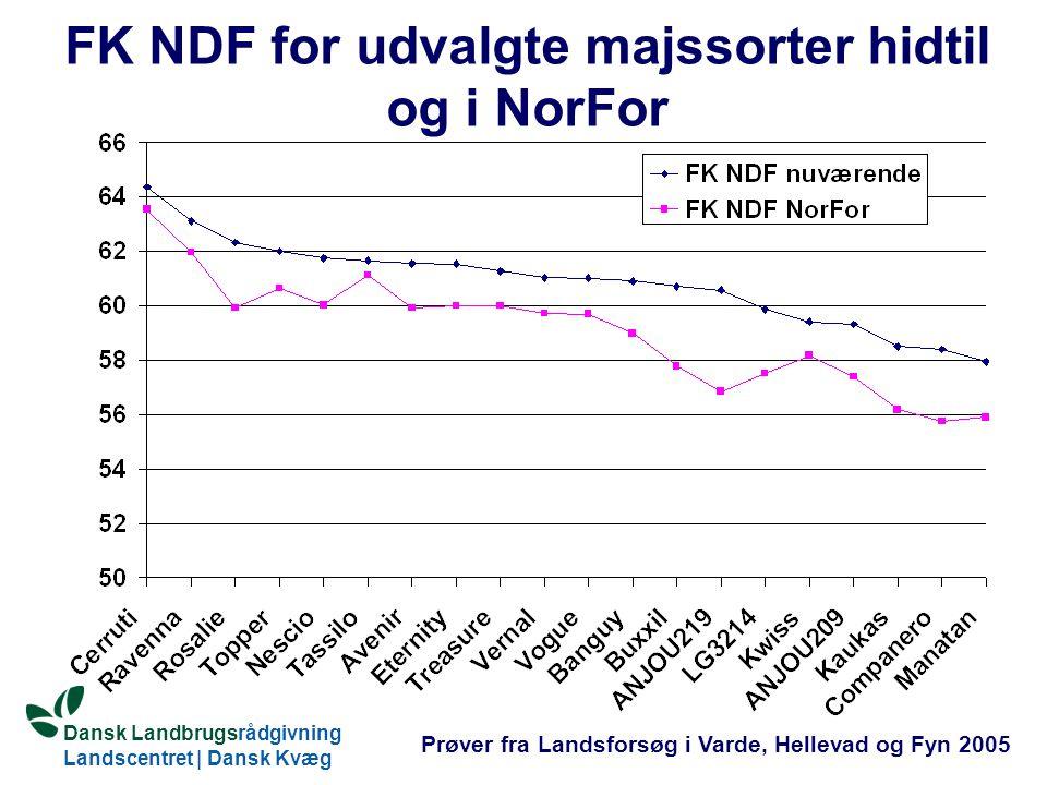 FK NDF for udvalgte majssorter hidtil og i NorFor