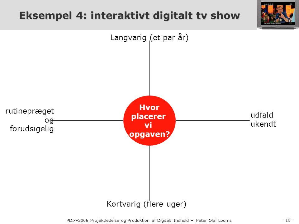 Eksempel 4: interaktivt digitalt tv show