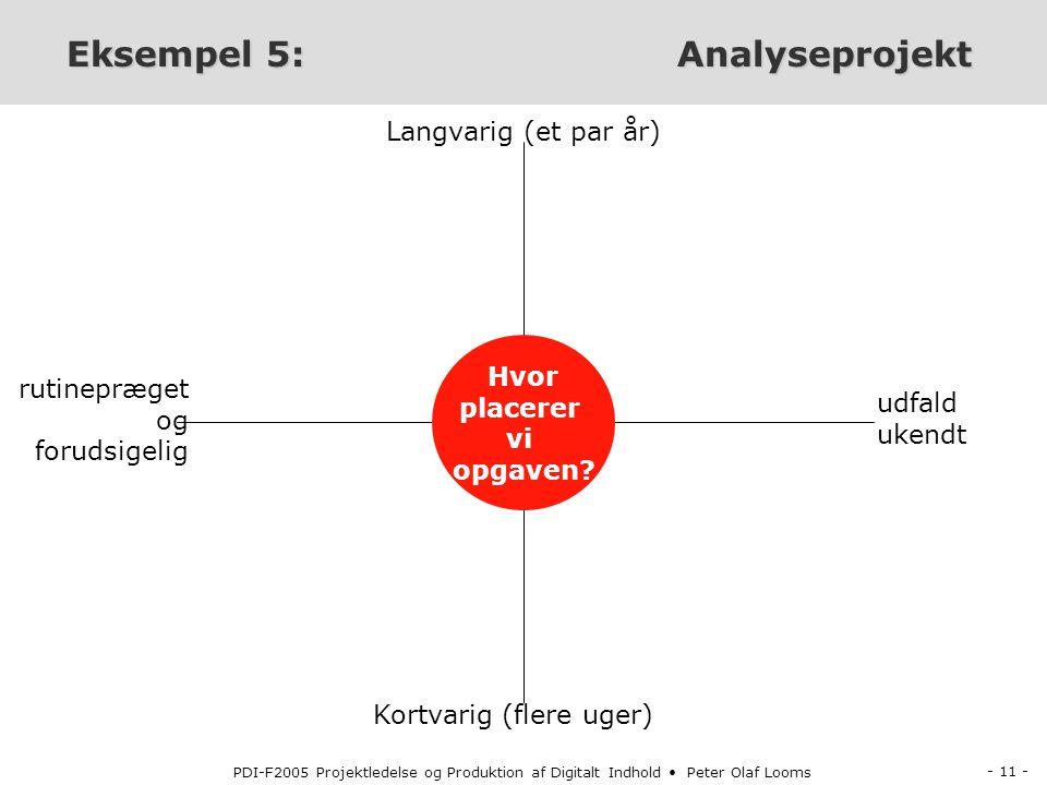 Eksempel 5: Analyseprojekt