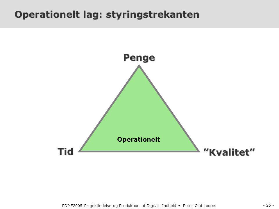 Operationelt lag: styringstrekanten