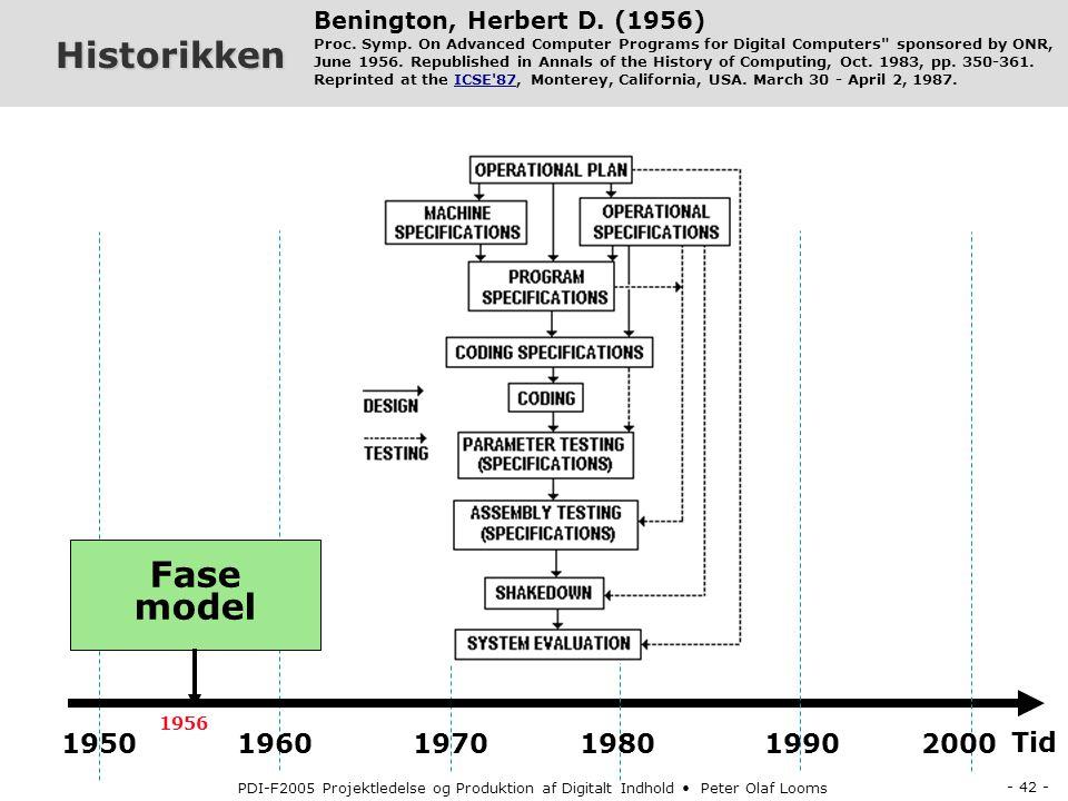 Historikken Fase model 1950 1960 1970 1980 1990 2000 Tid