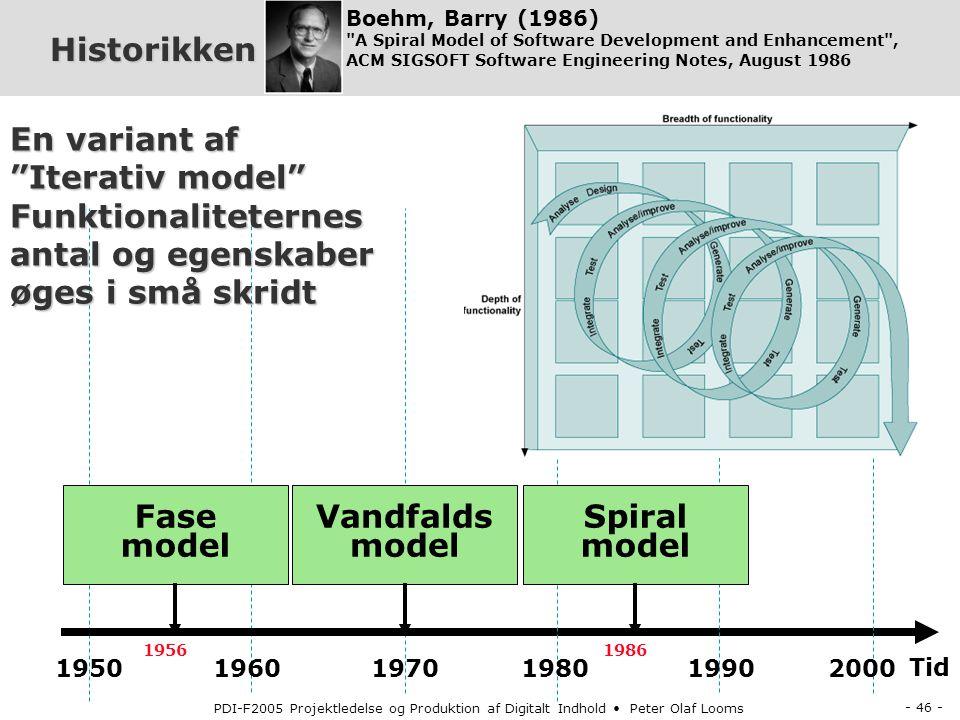 Fase model Vandfalds model Spiral model