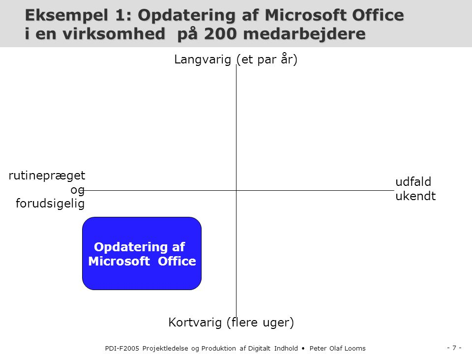 Eksempel 1: Opdatering af Microsoft Office i en virksomhed på 200 medarbejdere