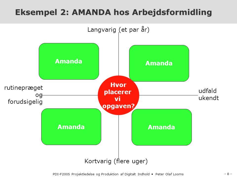 Eksempel 2: AMANDA hos Arbejdsformidling