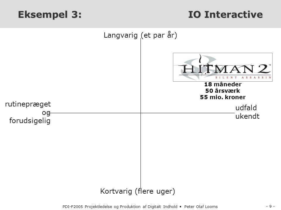 Eksempel 3: IO Interactive