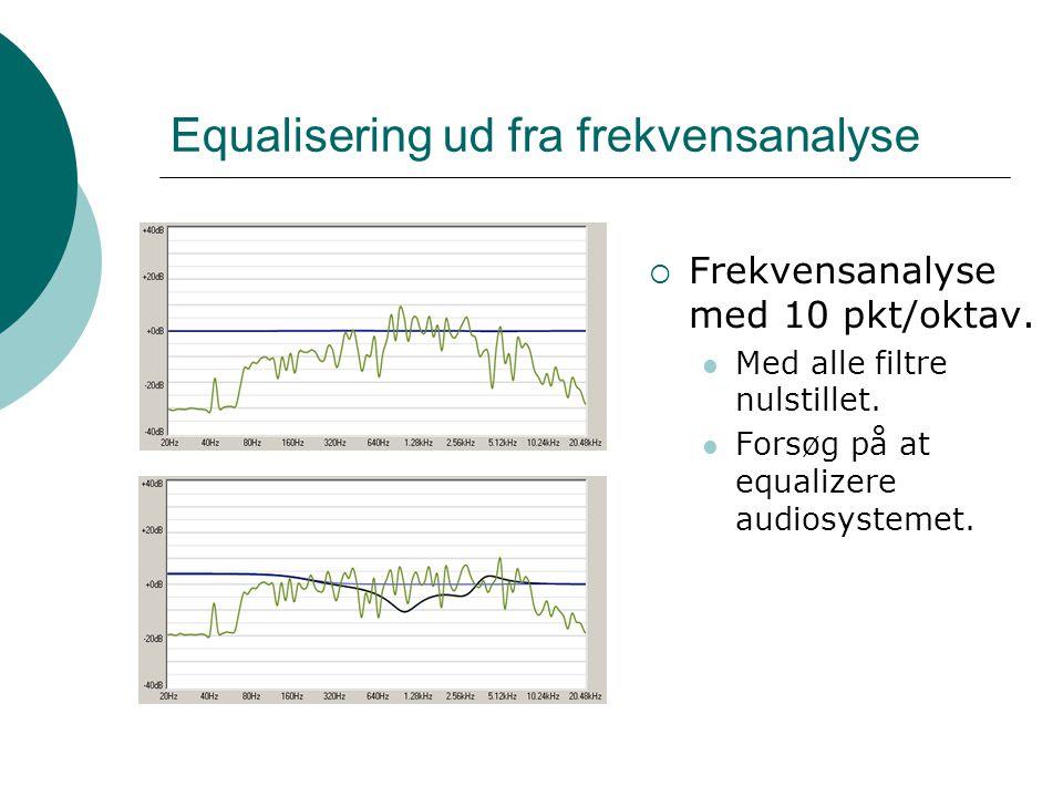 Equalisering ud fra frekvensanalyse
