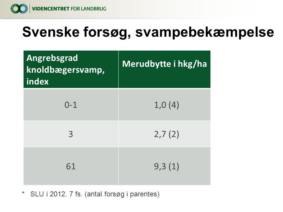 Svenske forsøg, svampebekæmpelse