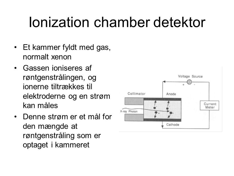 Ionization chamber detektor