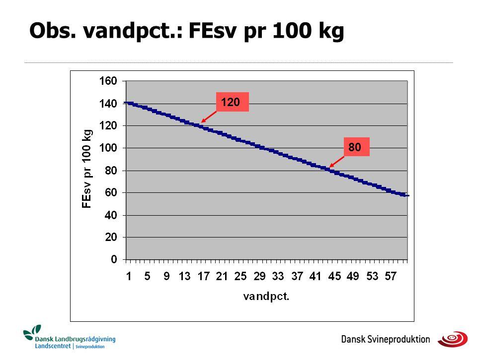 Obs. vandpct.: FEsv pr 100 kg 120 80