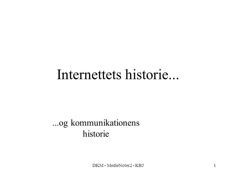Internettets historie...