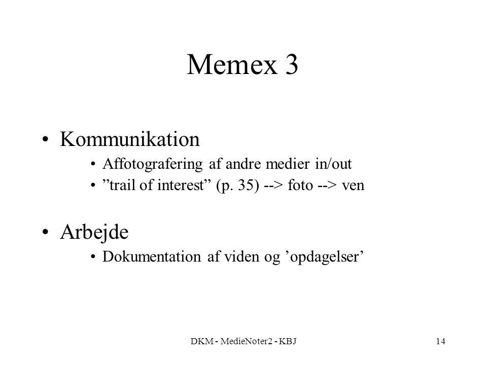 Memex 3 Kommunikation Arbejde Affotografering af andre medier in/out