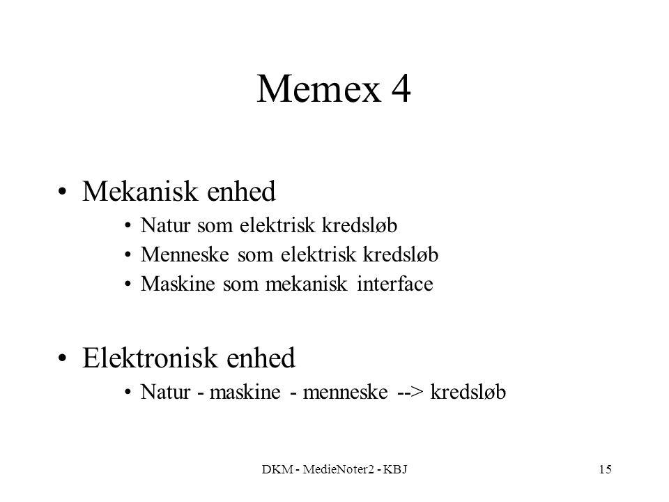 Memex 4 Mekanisk enhed Elektronisk enhed Natur som elektrisk kredsløb