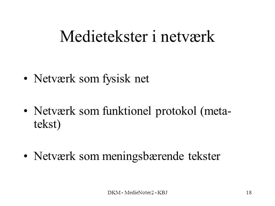 Medietekster i netværk