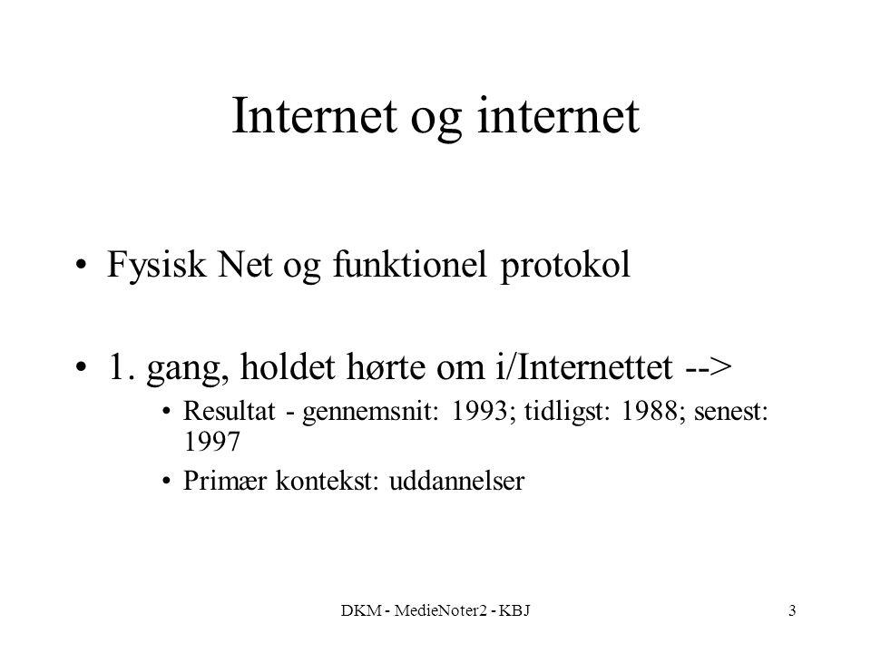 Internet og internet Fysisk Net og funktionel protokol