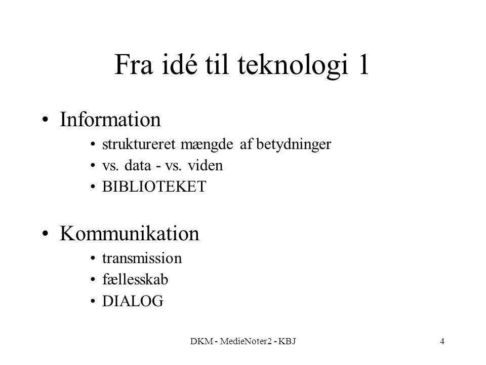 Fra idé til teknologi 1 Information Kommunikation