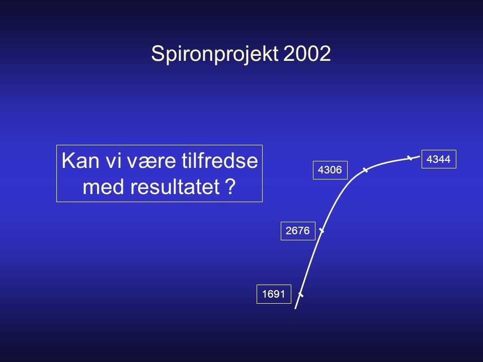 Spironprojekt 2002 Kan vi være tilfredse med resultatet 4344 4306
