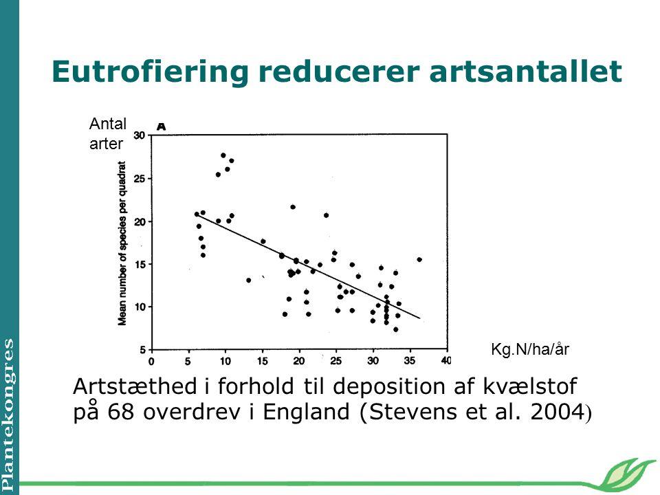 Eutrofiering reducerer artsantallet
