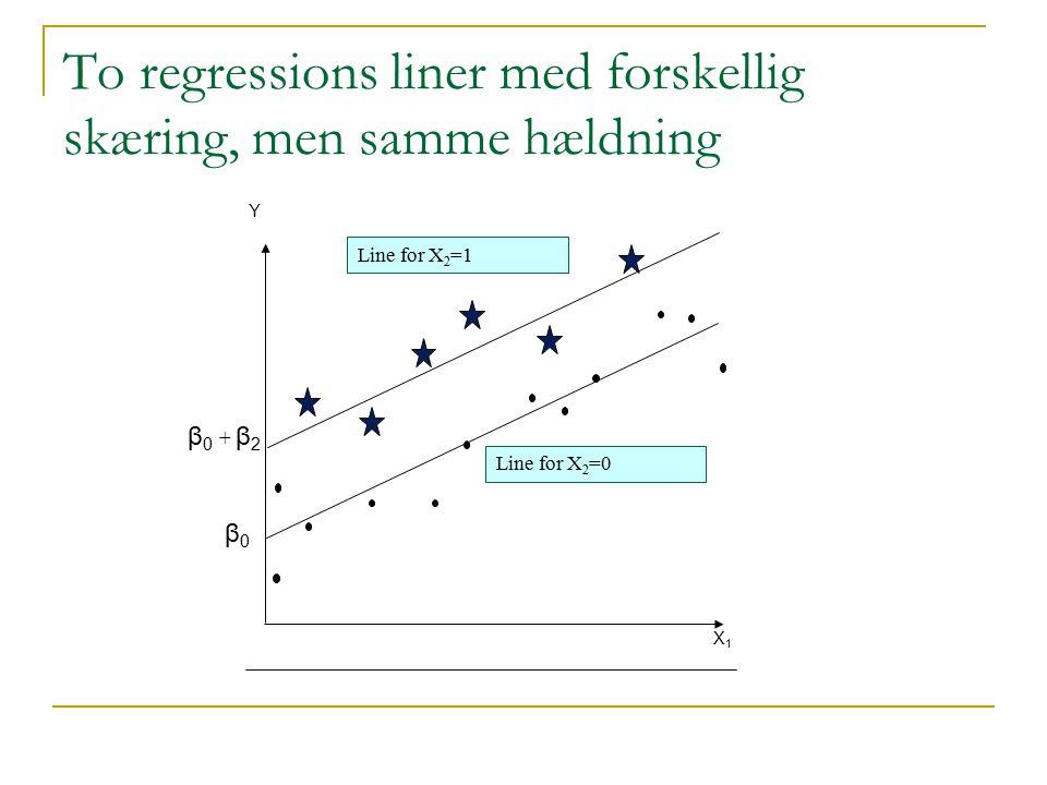 To regressions liner med forskellig skæring, men samme hældning