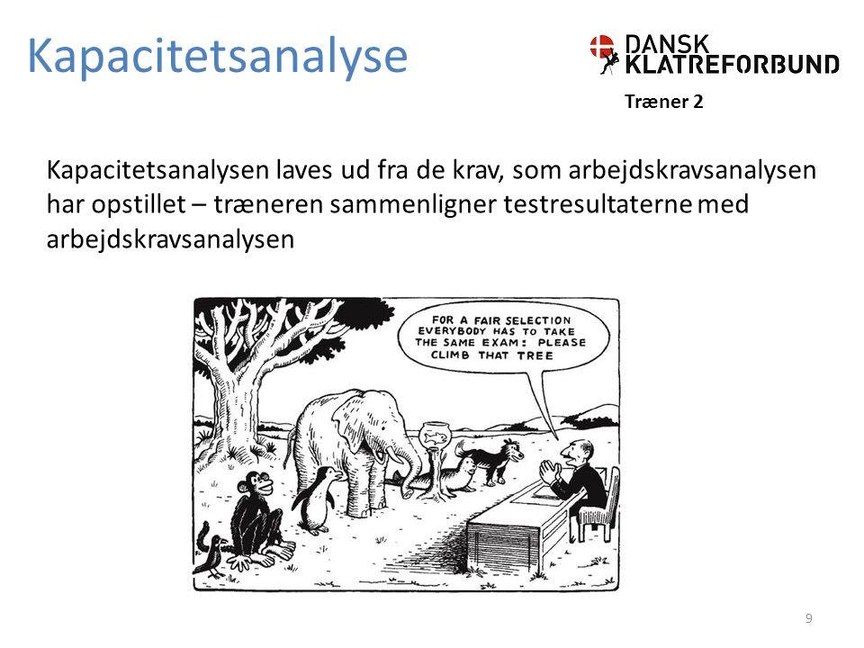 Kapacitetsanalyse Træner 2.