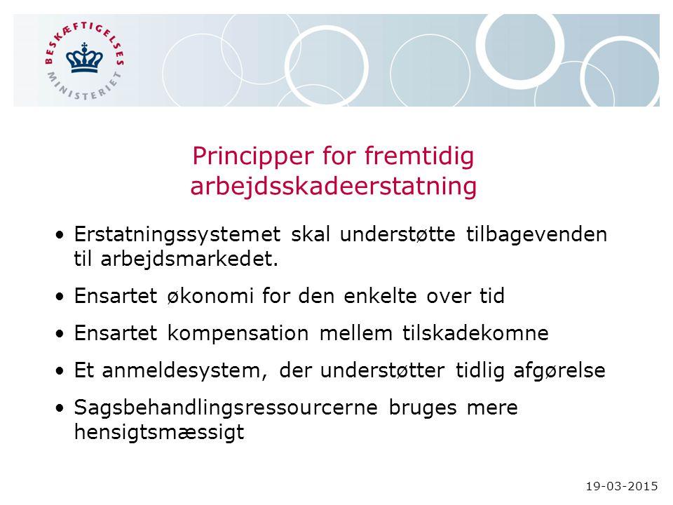 Principper for fremtidig arbejdsskadeerstatning