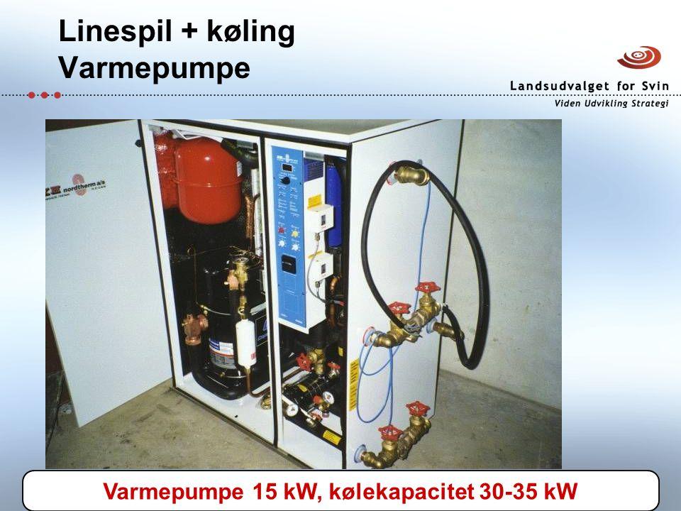 Linespil + køling Varmepumpe