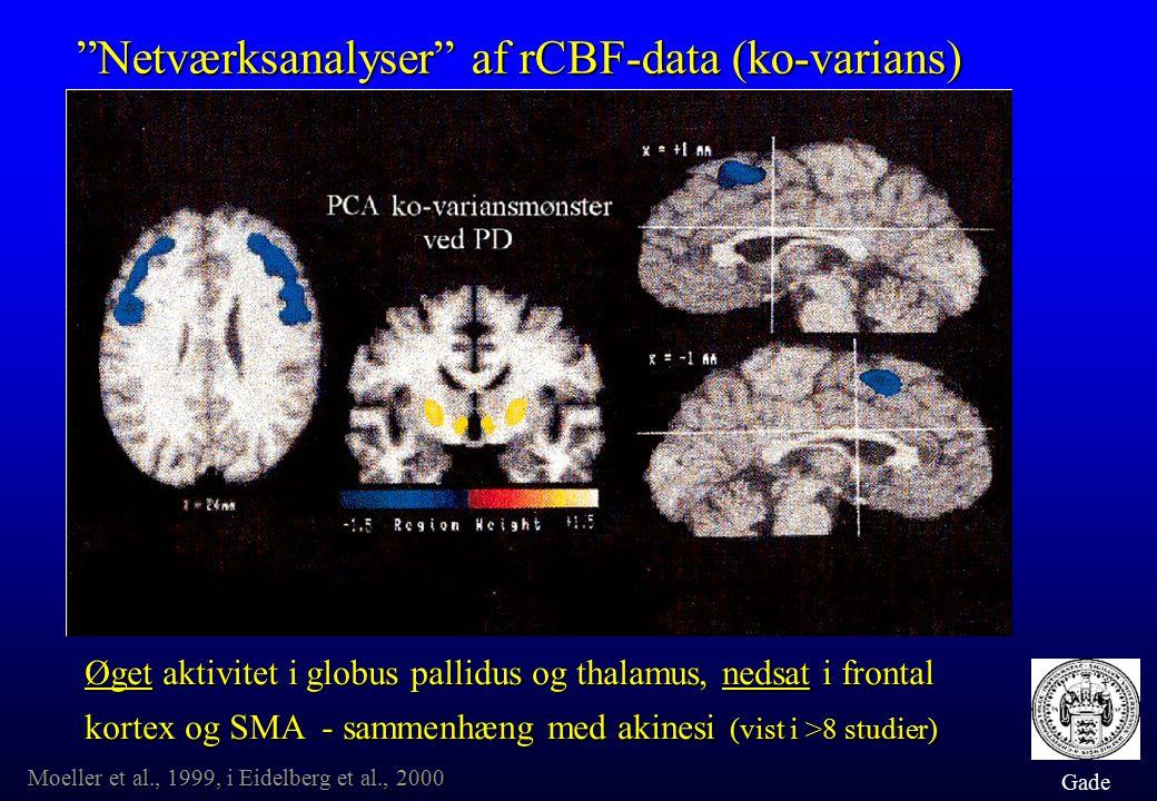 Netværksanalyser af rCBF-data (ko-varians)