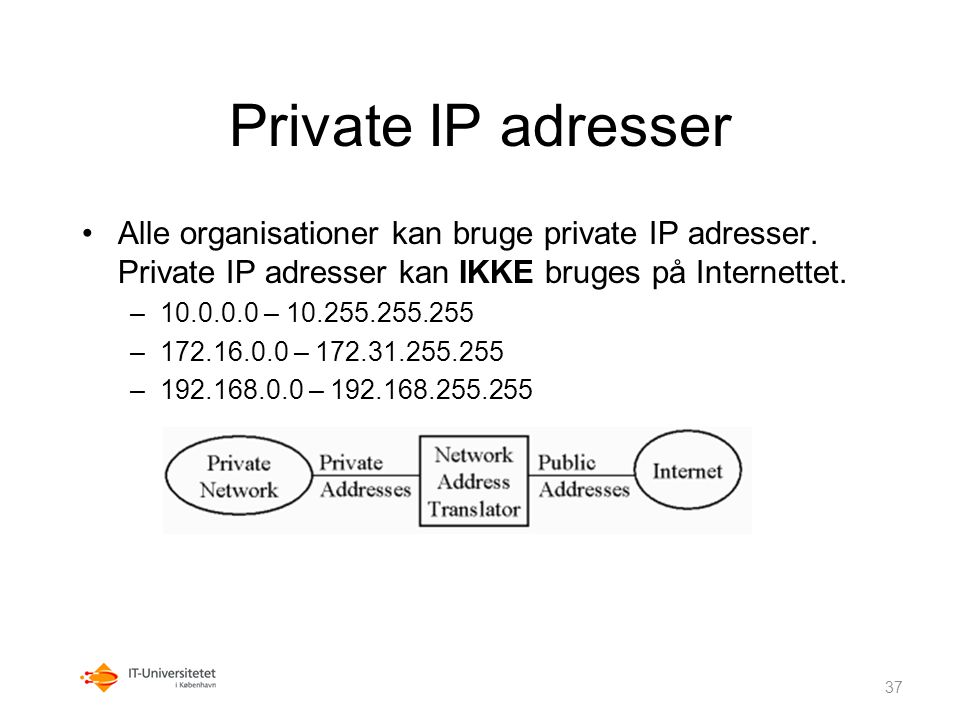 Private IP adresser Alle organisationer kan bruge private IP adresser. Private IP adresser kan IKKE bruges på Internettet.