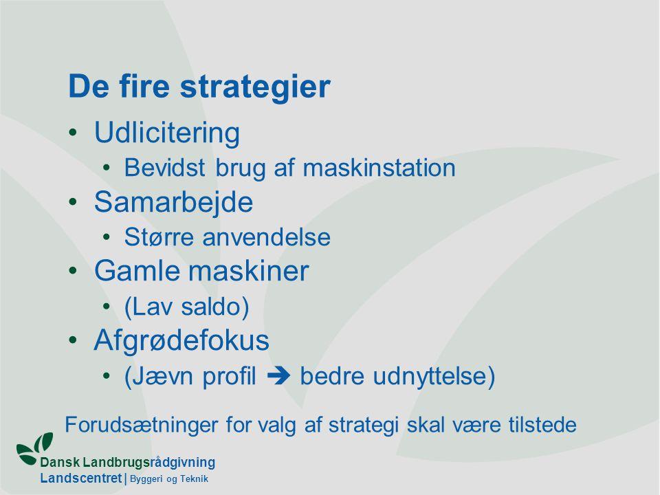 De fire strategier Udlicitering Samarbejde Gamle maskiner Afgrødefokus
