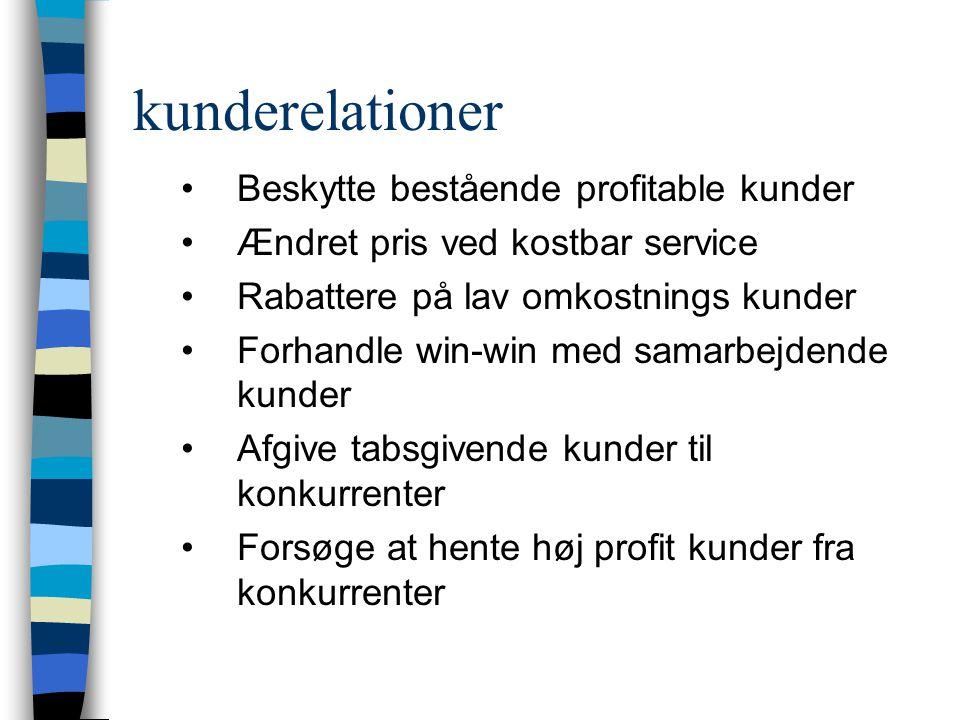 kunderelationer Beskytte bestående profitable kunder