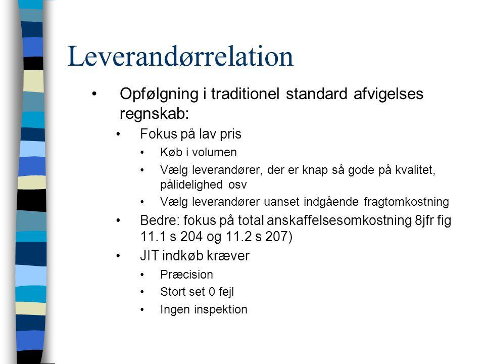Leverandørrelation Opfølgning i traditionel standard afvigelses regnskab: Fokus på lav pris. Køb i volumen.