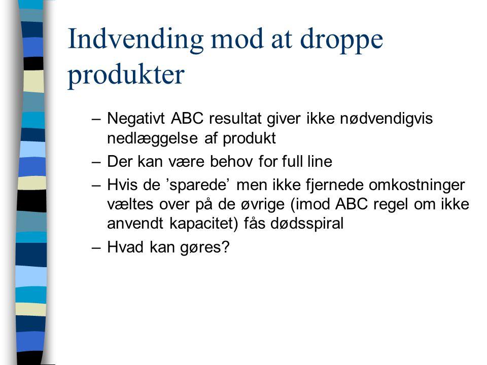 Indvending mod at droppe produkter