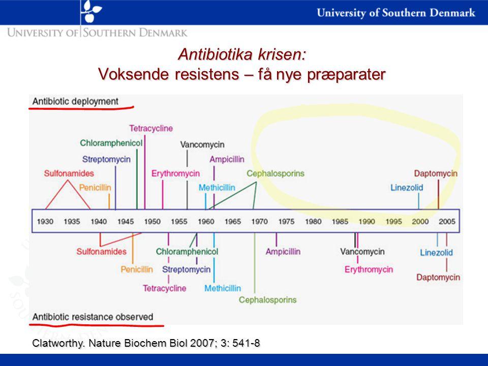 Antibiotika krisen: Voksende resistens – få nye præparater