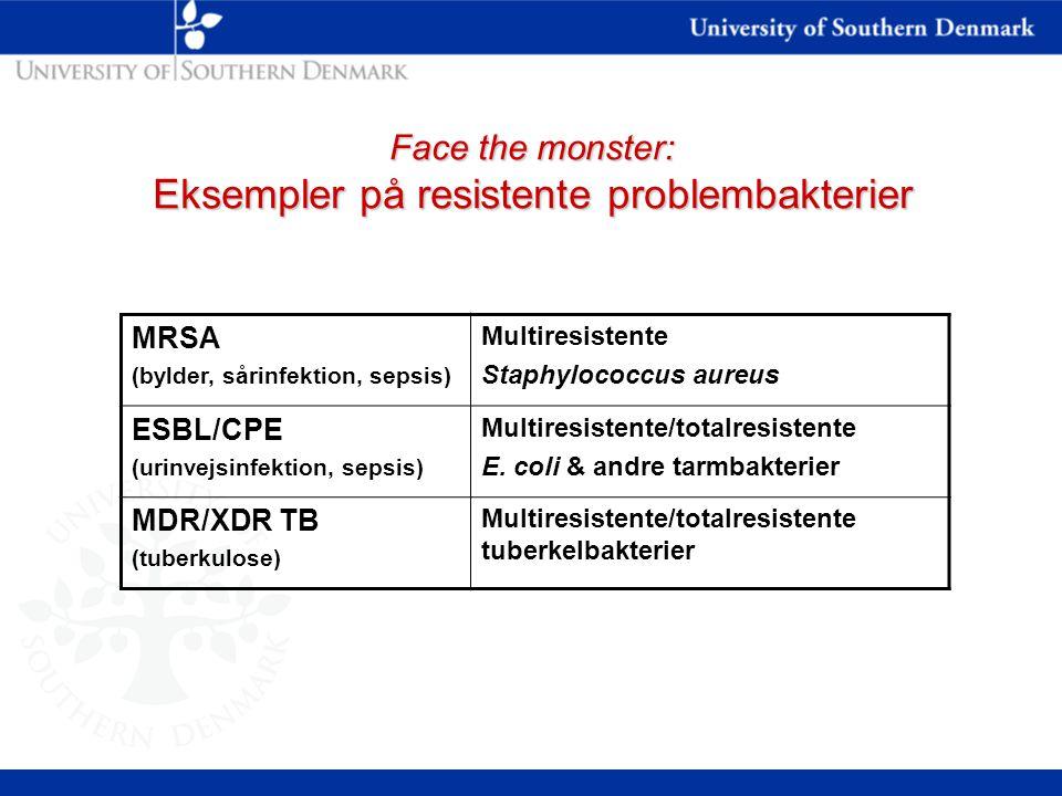 Face the monster: Eksempler på resistente problembakterier
