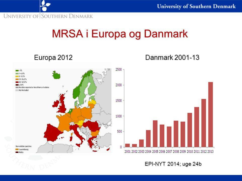 MRSA i Europa og Danmark