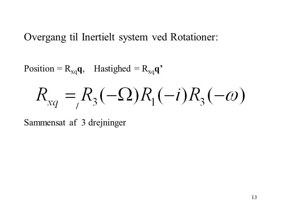 Overgang til Inertielt system ved Rotationer: