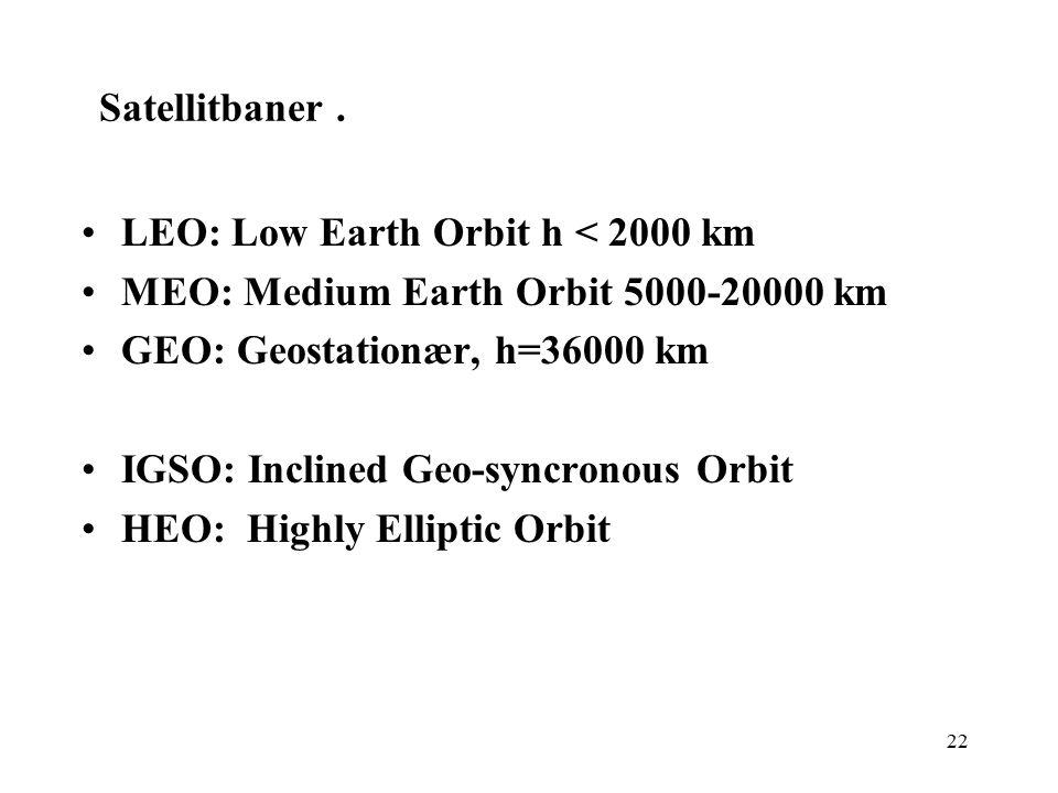 Satellitbaner . LEO: Low Earth Orbit h < 2000 km. MEO: Medium Earth Orbit 5000-20000 km. GEO: Geostationær, h=36000 km.