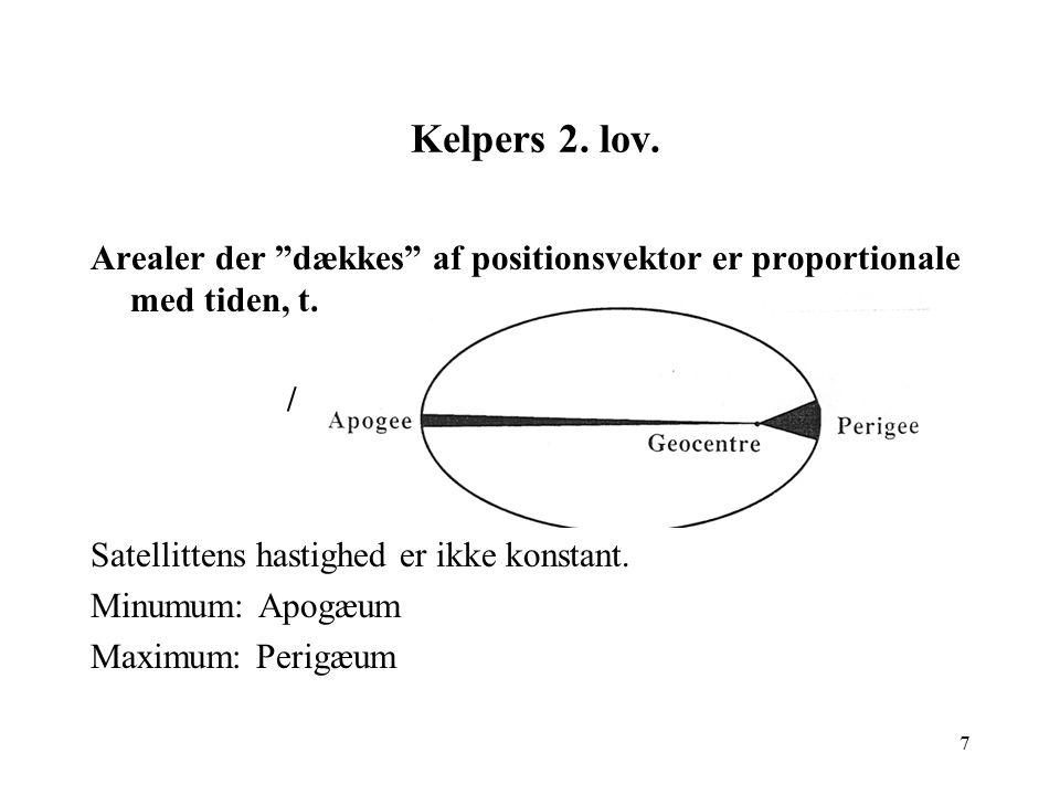 Kelpers 2. lov. Arealer der dækkes af positionsvektor er proportionale med tiden, t. Satellittens hastighed er ikke konstant.