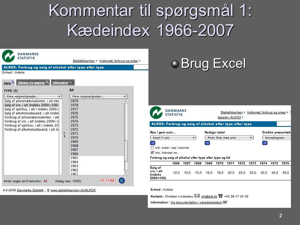 Kommentar til spørgsmål 1: Kædeindex 1966-2007
