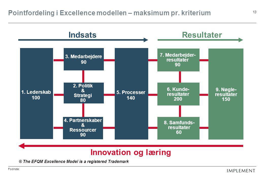 Pointfordeling i Excellence modellen – maksimum pr. kriterium
