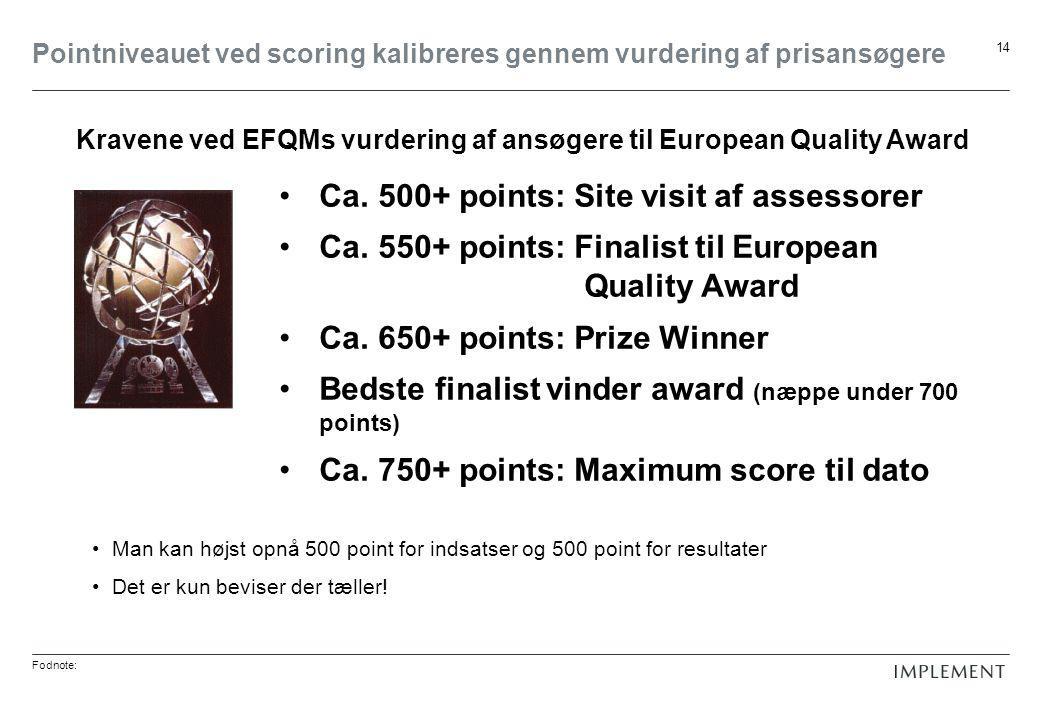 Pointniveauet ved scoring kalibreres gennem vurdering af prisansøgere