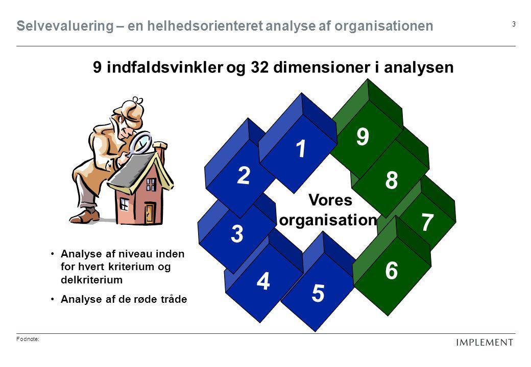 Selvevaluering – en helhedsorienteret analyse af organisationen