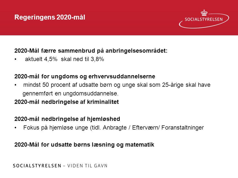 Regeringens 2020-mål 2020-Mål færre sammenbrud på anbringelsesområdet: