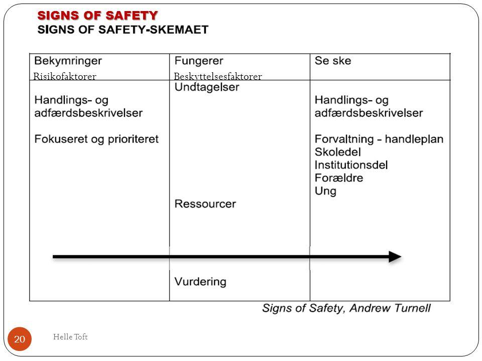 Beskyttelsesfaktorer