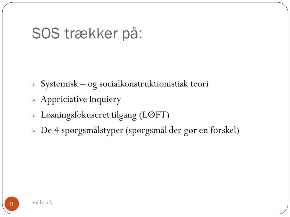 SOS trækker på: Systemisk – og socialkonstruktionistisk teori