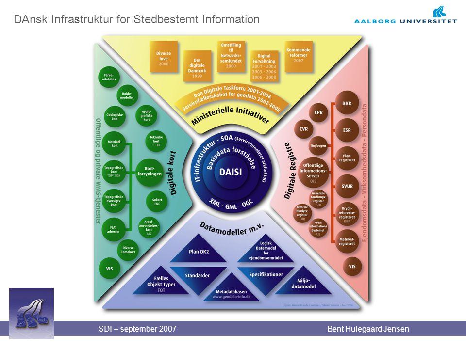 DAnsk Infrastruktur for Stedbestemt Information