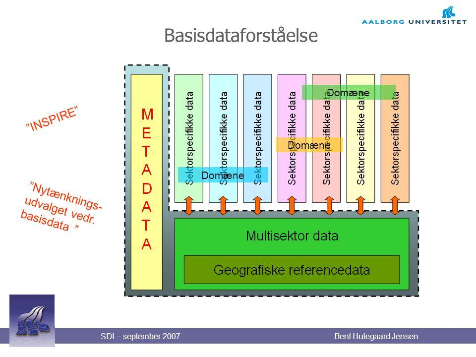 Basisdataforståelse INSPIRE Nytænknings- udvalget vedr. basisdata